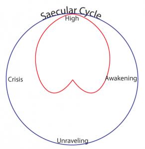 saecular-cycle-07