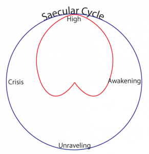 saecular-cycle-07